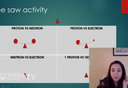 MS SCIENCE WEEK 3 – CHEMISTRY ATOMS – KARLA ROSA TRT 33-03