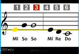 K-2 Fine Arts – Music – Rhythm review