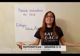 3rd-5th Math (Spanish) – Tablas de entrada y salida