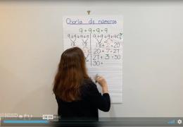 K-2 Math (Spanish) – Multiplicaciones