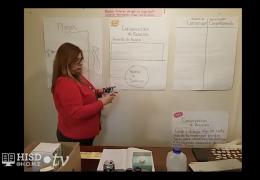 K-2nd Science (Spanish) – Conservacion de los recursos