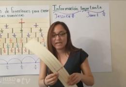 K-2 Math (Spanish) – Comparando y organizando números