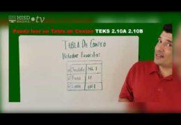 1° Matemáticas WEEK OF OCT 26 Puedo Leer E Interpretar Datos En Graficas Con Intervalos De Uno Y Do