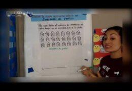 3° Matemáticas WEEK OF OCT 26 Representando Data En Un Diagrama De Puntos Karina Moreno TRT 30 40