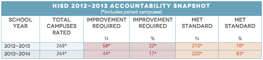 accountability-snapshot